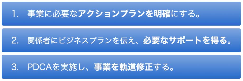 事業計画 黒田公認会計士事務所